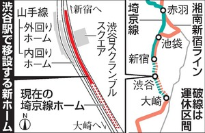 渋谷 駅 湘南 新宿 ライン ホーム