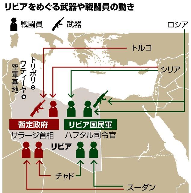 リビアが第2のシリアに… 外国介入、戦闘員の流入も :朝日新聞デジタル