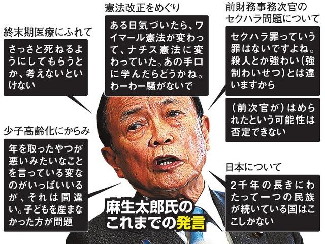 ニュースQ3)「民度」って? コロナめぐる麻生氏発言:朝日新聞デジタル