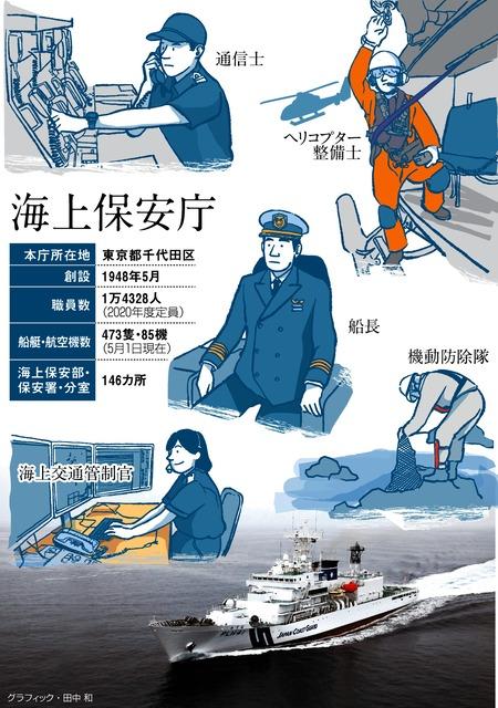 行くぞ」 緊迫の海上救助 巡視船長のキャプテンシー:朝日新聞デジタル