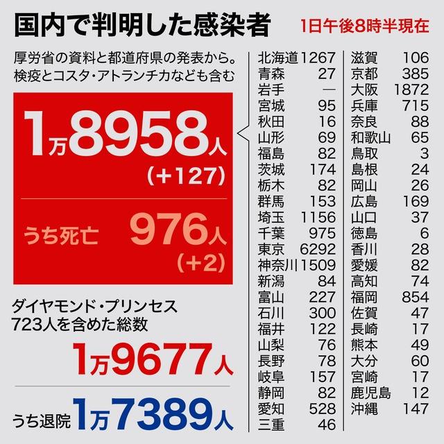 北海道コロナなぜ多い 北海道の感染増いつまで続く 専門家「時短だけでは…」