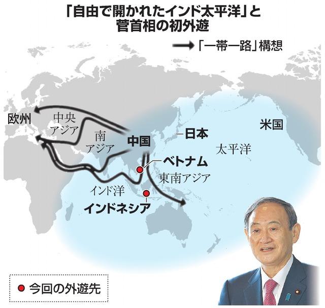 「自由で開かれたインド太平洋」と菅首相の初外遊