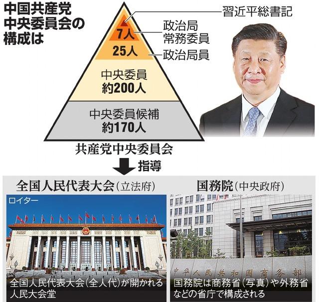 中国で始まった「5中全会」って?