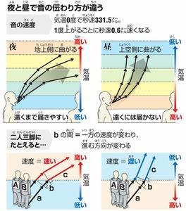 つ に ふ なぜ 節分 が つか 日本の伝統行事、節分とは?その由来や大豆を用いる理由について
