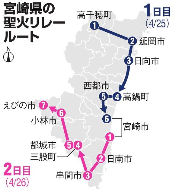 リレー 宮崎 県 聖火