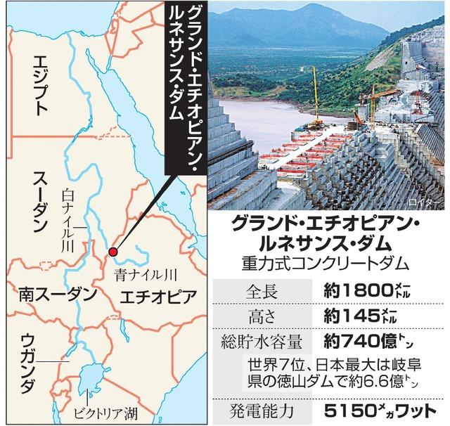グランド・エチオピアン・ルネサンス・ダム