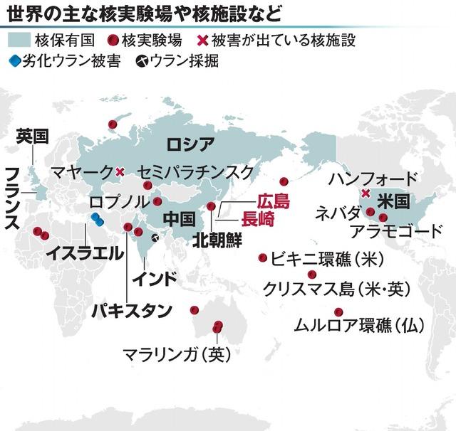 世界の主な核実験場や核施設など