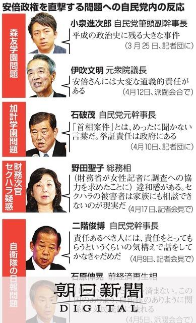 【毎日新聞世論調査】内閣支持率30%(−3) 不支持率49%(+2) ★2 YouTube動画>10本 ->画像>59枚