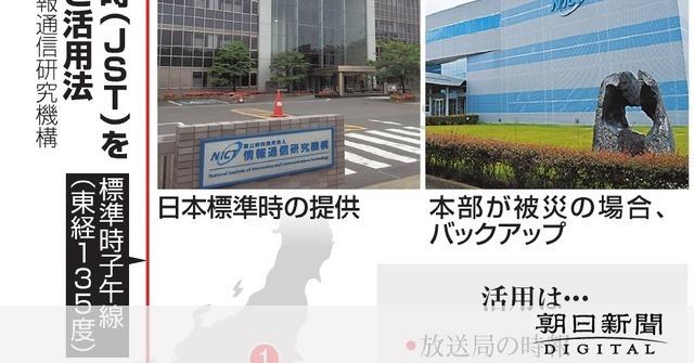 日本標準時、神戸でバックアップ 原子時計7台を設置:朝日新聞デジタル