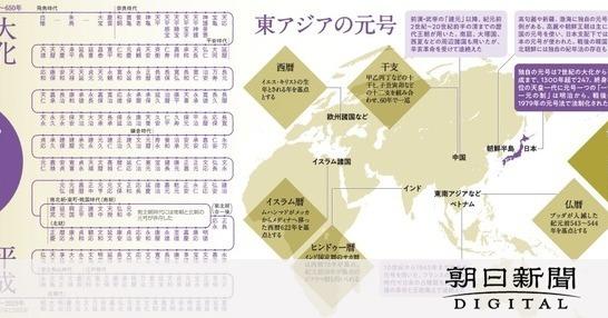 【朝日新聞】元号、今や世界で日本だけ