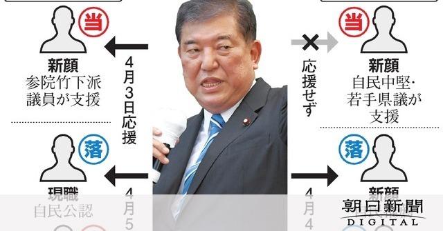 石破氏、自民分裂選挙で板挟み 頼みの地方で怒り買う [2019統一 ...
