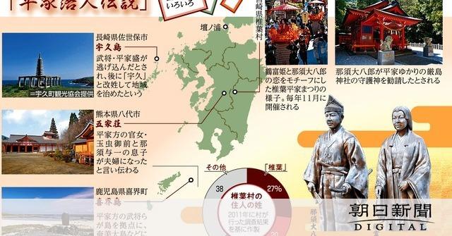 壇ノ浦後も「源平が仲良く」 伝承の村、那須さんが多数:朝日新聞デジタル