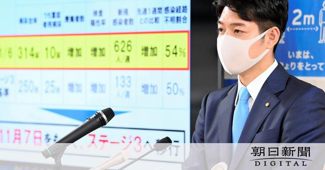 東京、大阪、愛知、8月並みの高水準に 感染拡大の傾向