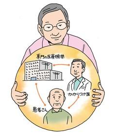 専門医とかかりつけ医の橋渡し:朝日新聞デジタル