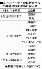 高知 県 高校 休校