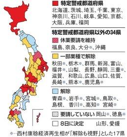 茨城 県 緊急 事態 宣言 解除
