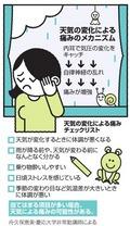 台風 頭 が 痛い