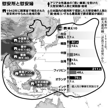 慰安婦問題とは:朝日新聞デジタル