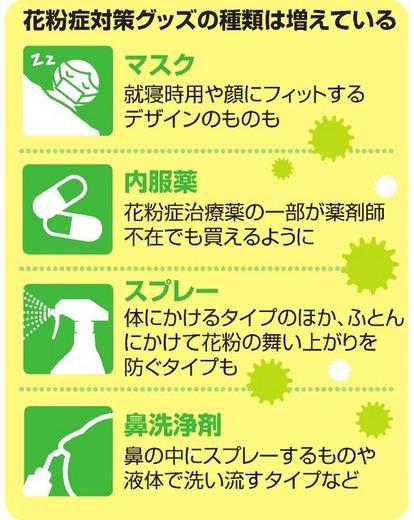 症 目薬 花粉