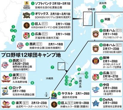 12球団、キャンプの見どころは 2月1日に一斉始動:朝日新聞デジタル
