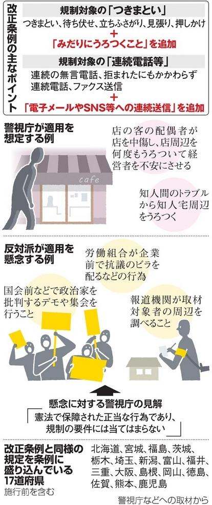 うろつき」の判断基準は? 都の改正迷惑防止条例成立:朝日新聞デジタル
