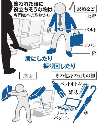 密室で襲われたらどう防ぐ? 新幹線凶行、専門家に聞く:朝日新聞デジタル