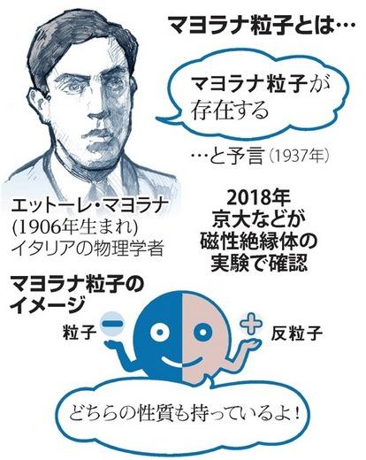 予言から80年、幻の「マヨラナ粒子」確認 京都大など:朝日新聞デジタル
