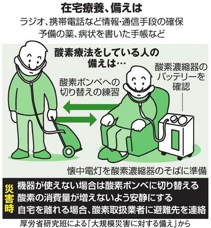 肺炎 酸素 ボンベ