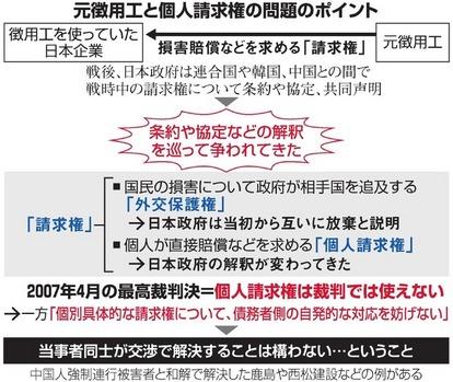 元徴用工の「個人請求権」なぜ残る 弁護士ら声明で指摘:朝日新聞デジタル