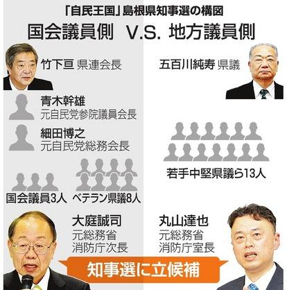 民主的でない」 島根県知事選、自民県議が大量反旗:朝日新聞デジタル