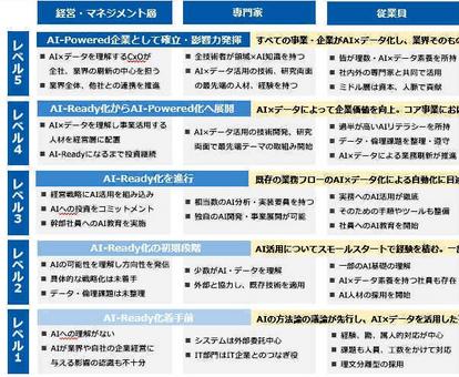 経団連 コロナ ガイドライン