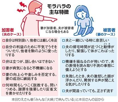 モラハラ夫、恐怖で支配 「自分で決めろ」決めれば文句:朝日新聞デジタル