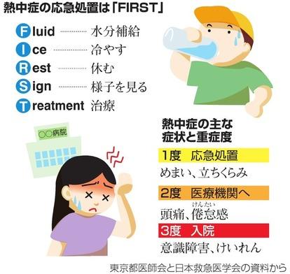 気温上昇、熱中症かもしれない 「FIRST」で対策を:朝日新聞デジタル