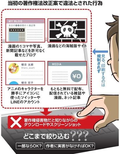 漫画 サイト 違法
