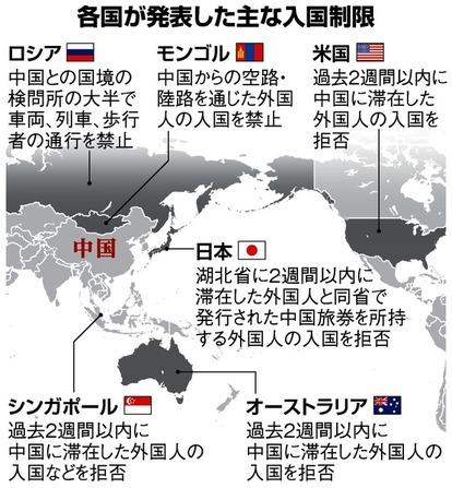 オーストラリア 入国 制限