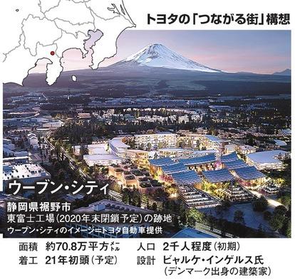 トヨタ ウーブン シティ 日刊建設工業新聞 ...