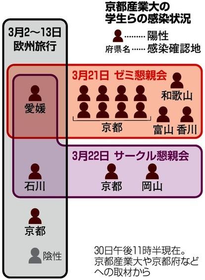 京都 大学 富山 産業 京都産業大学の情報満載 偏差値・口コミなど みんなの大学情報