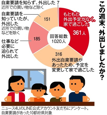 コロナ 自粛 要請 各都道府県の「状況・対応」 新型コロナ|NHK