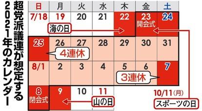 オリンピック 期間 2021 【2021年】東京五輪の中止はありえない!絶対に開催される理由