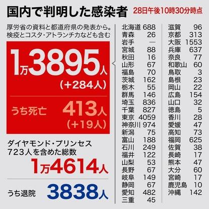 青森 県 新型 コロナ ウイルス 最新 情報