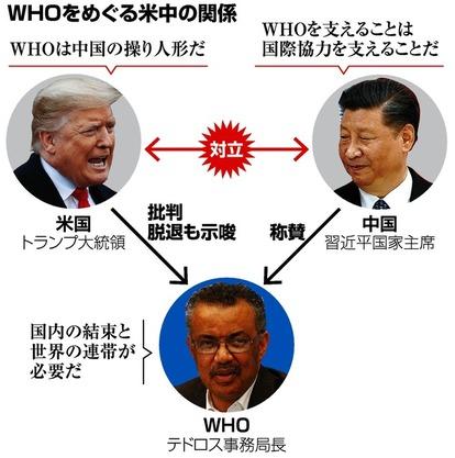 対立 中国 アメリカ
