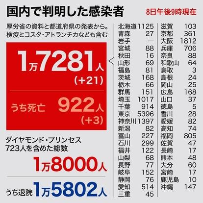 神奈川 感染