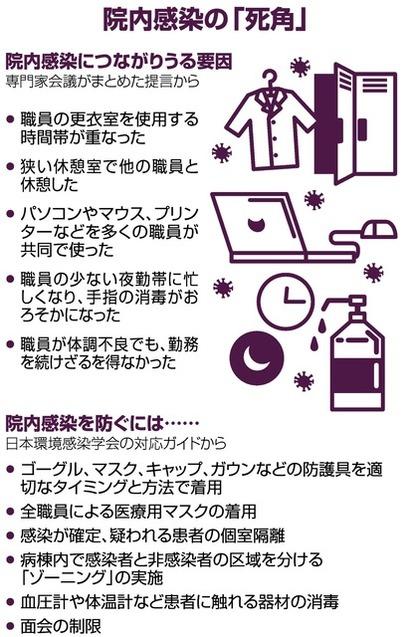 東京 院内 感染