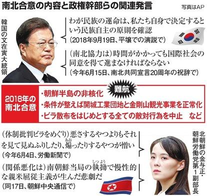 いちからわかる!)南北共同連絡事務所を北朝鮮が爆破したね:朝日新聞 ...