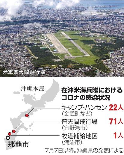 感染 情報 コロナ 沖縄