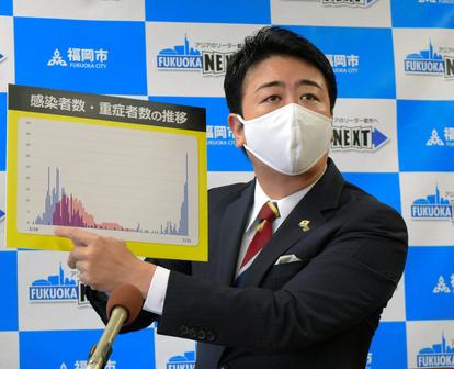今日の福岡コロナ感染者
