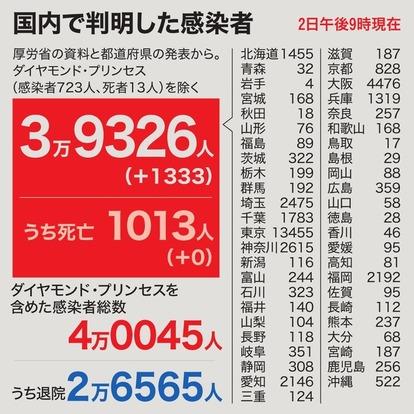 コロナ 感染 沖縄 沖縄、1週間でコロナ感染1.9倍 県は「1月上旬より増加急激」
