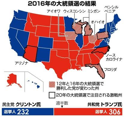 選挙 仕組み アメリカ