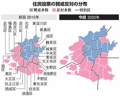 大阪 都 構想 投票 率