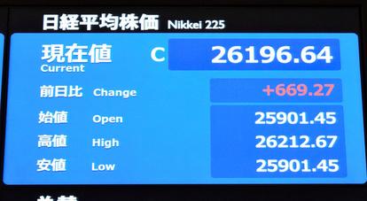 は 株価 の 日経 今日 平均